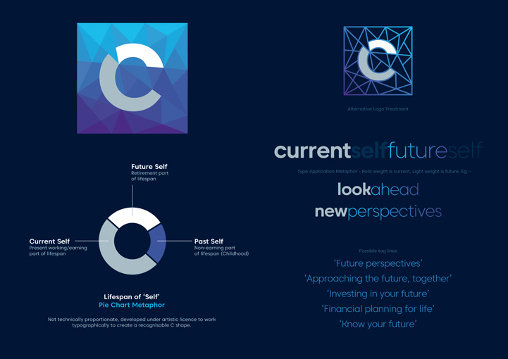 Curran Futures brand design concept
